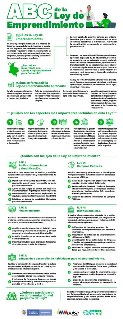 Infografía ABC de la Ley de Emprendimiento en Colombia